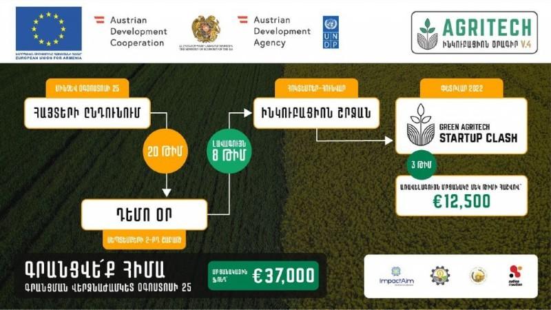 austrian-development-cooperation-agritech-armenian-national-agrarian-university